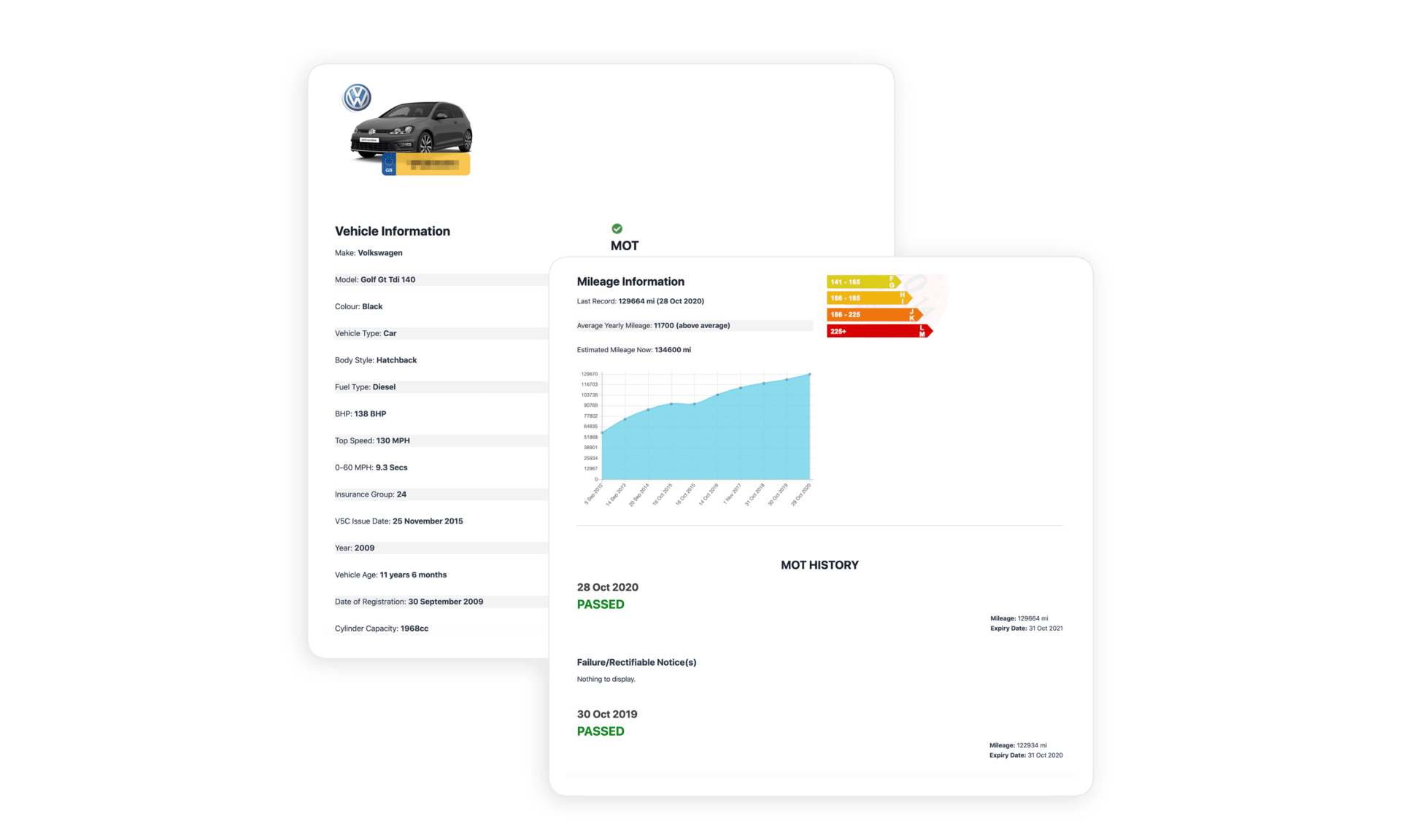 free vehicle report results